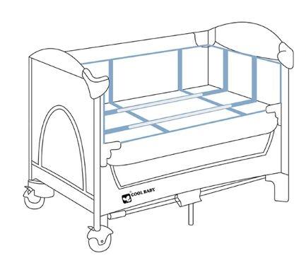 structure du lit